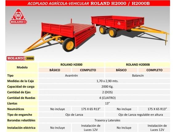 Acoplado / Trailer Roland H2000 Básico